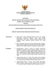 Permentan.pdf