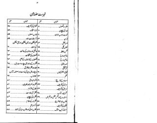 Mahak-ul-Faqr(Kalan).pdf