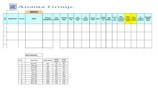 Staff Increment format.xls