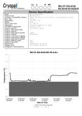 MX-CF-254-0146_0008.pdf