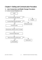 DP80f 85f Chap09 Dialing and Communication Procedure.pdf