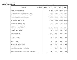 Budget Final 60%.xlsx