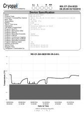 MX-CF-254-0029_0008.pdf