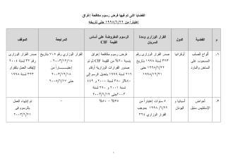 الدول التي فرضت عليها رسم اغراق.pdf
