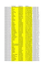 cellnet open calls 22-05-2009.xls