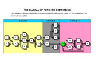 diagram pencapaian kompetensi inggris.docx