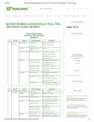 MATERI PEMBELAJARAN KELAS TKAL-TPAL TPA NURUL HUDA SROWOT _ TPA Nurul Huda.pdf