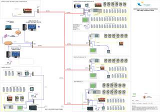 WWTP MCC _v4_Response.pdf