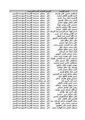 نتائج الامتحانات الوزارية للدراسة  2012- (2).xls