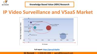 IP Video Surveillance and VSaaS Market.pdf