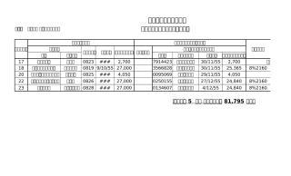 เช็ค3-12-55.xlsx